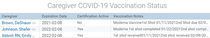 screenshot_covid_vaccine_dashboard_small